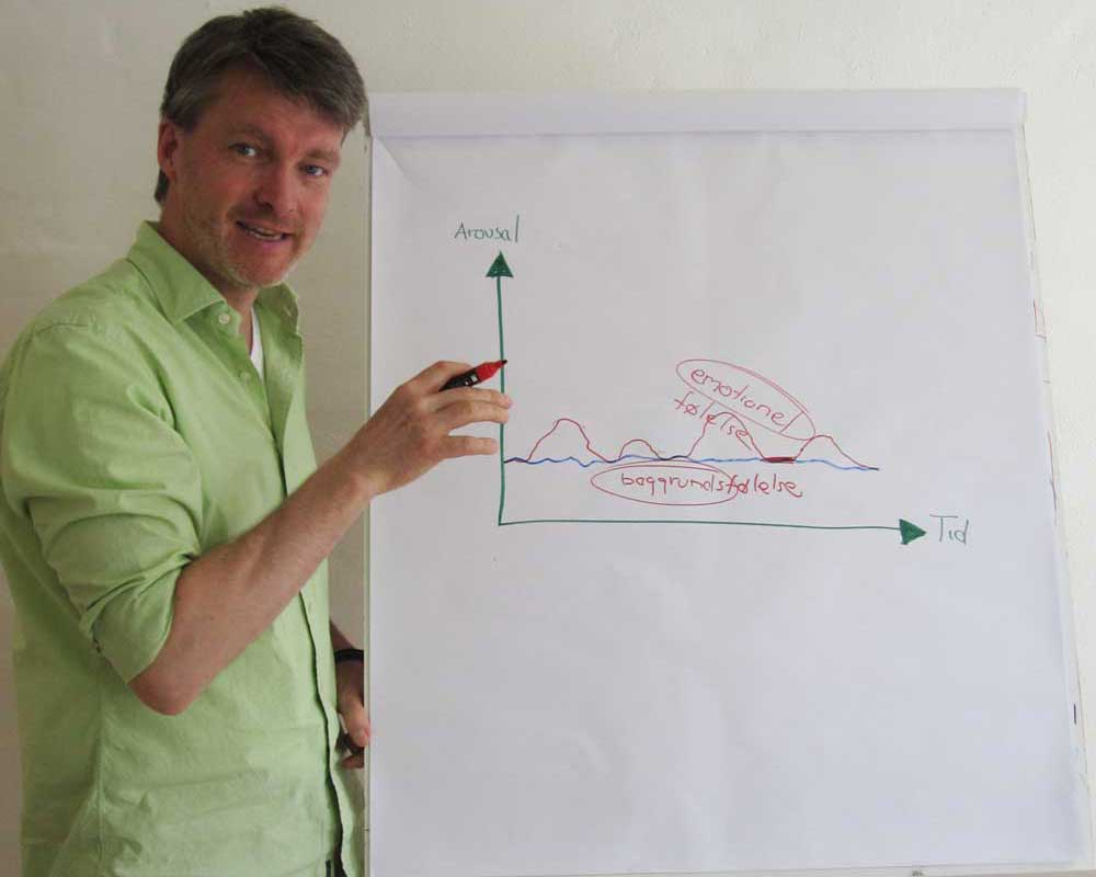 Martin Tidén holder foredrag om emotionsforskning, følelsens intelligens & kropspsykoterapi